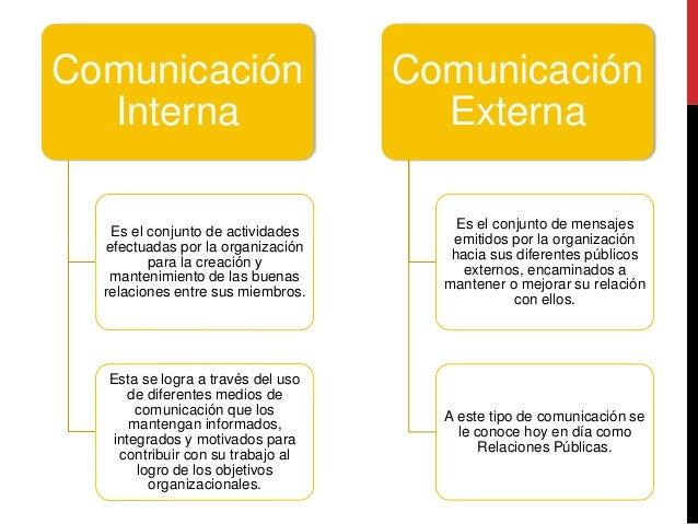 Comunicaci n interna y externa de una organizaci n for Trabajo de interna en barcelona