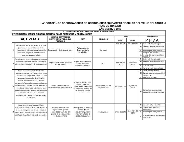 ASOCIACIÓN DE COORDINADORES DE INSTITUCIONES EDUCATIVAS OFICIALES DEL VALLE DEL CAUCA -ACODIEVA-                          ...