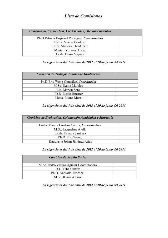 Lista de Comisiones Comisión de Currículum, Credenciales y Reconocimientos Ph.D Patricia Esquivel Rodríguez Coordinadora L...