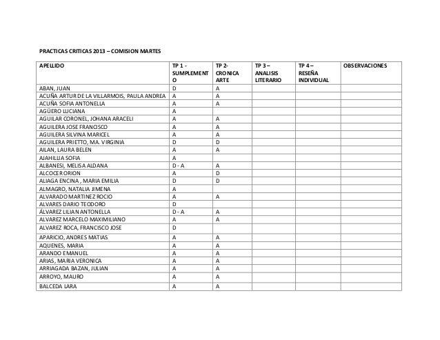 PRACTICAS CRITICAS 2013 – COMISION MARTESAPELLIDO TP 1 -SUMPLEMENTOTP 2-CRONICAARTETP 3 –ANALISISLITERARIOTP 4 –RESEÑAINDI...