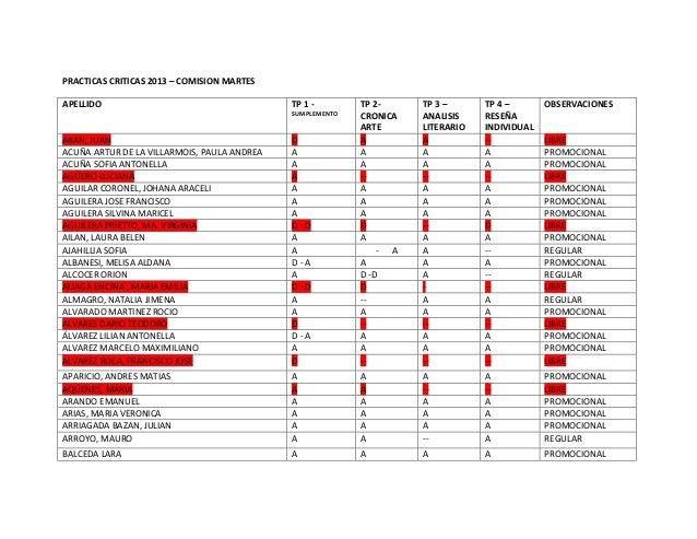 PRACTICAS CRITICAS 2013 – COMISION MARTES APELLIDO TP 1 - SUMPLEMENTO TP 2- CRONICA ARTE TP 3 – ANALISIS LITERARIO TP 4 – ...
