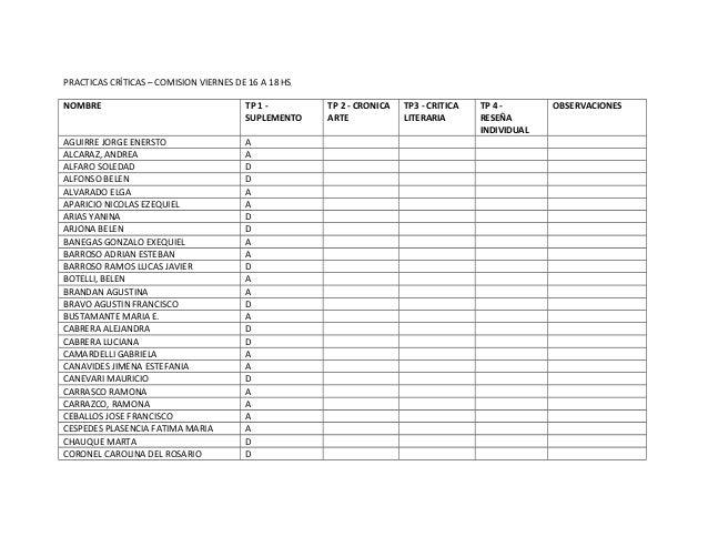 PRACTICAS CRÍTICAS – COMISION VIERNES DE 16 A 18 HSNOMBRE TP 1 -SUPLEMENTOTP 2 - CRONICAARTETP3 - CRITICALITERARIATP 4 -RE...