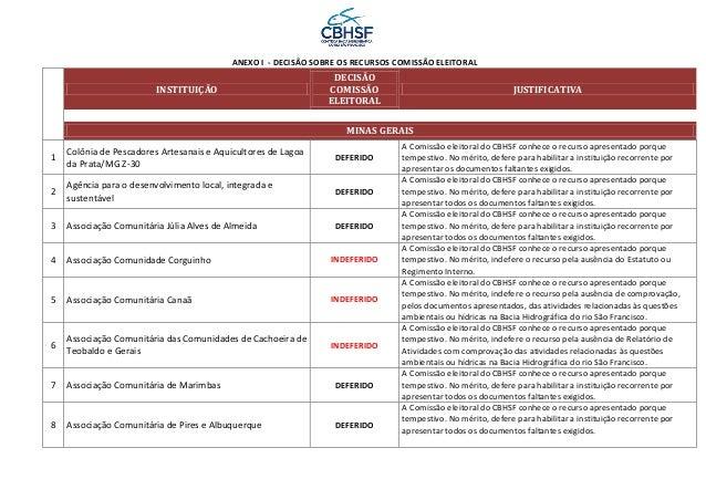 ANEXO I - DECISÃO SOBRE OS RECURSOS COMISSÃO ELEITORAL INSTITUIÇÃO DECISÃO COMISSÃO ELEITORAL JUSTIFICATIVA MINAS GERAIS 1...