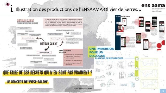 www.linnovatoire.fr 12 Illustration des productions de l'ENSAAMA-Olivier de Serres…