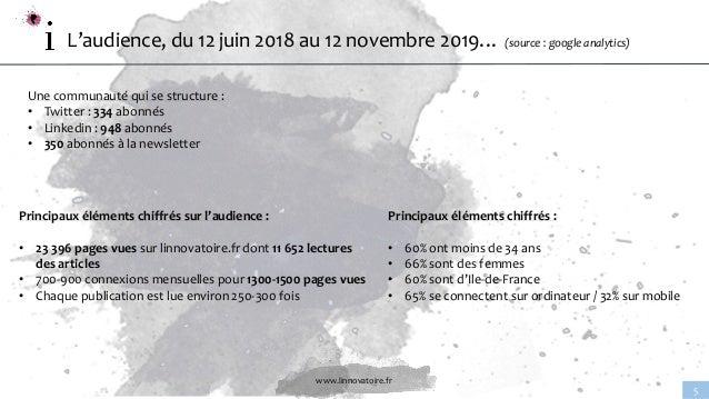www.linnovatoire.fr 5 L'audience, du 12 juin 2018 au 12 novembre 2019… (source : google analytics) Principaux éléments chi...