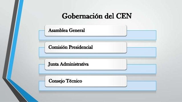Comité europeo para la normalización Slide 3