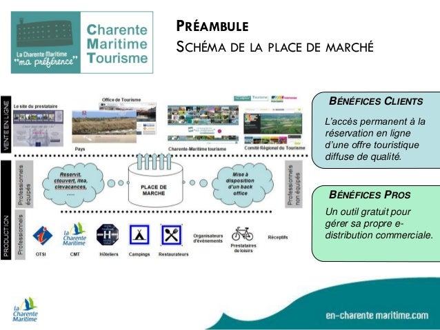 Comité  Open System 2014 - Bilan CMT Slide 3