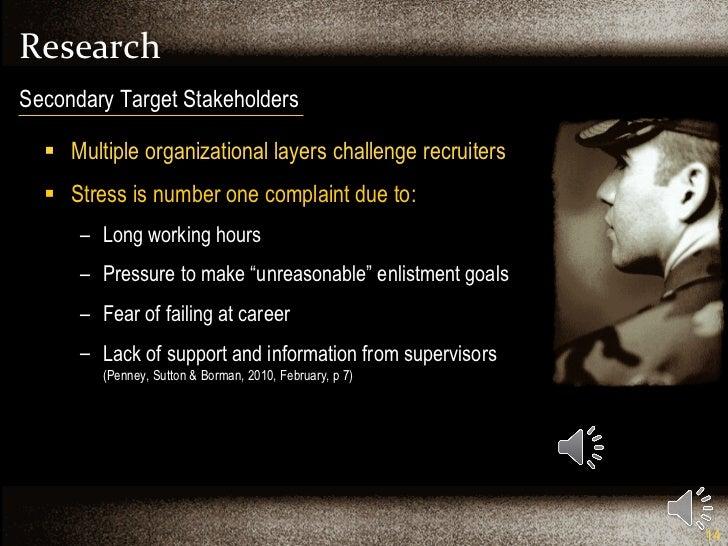 Research <ul><li>Multiple organizational layers challenge recruiters </li></ul><ul><li>Stress is number one complaint due ...
