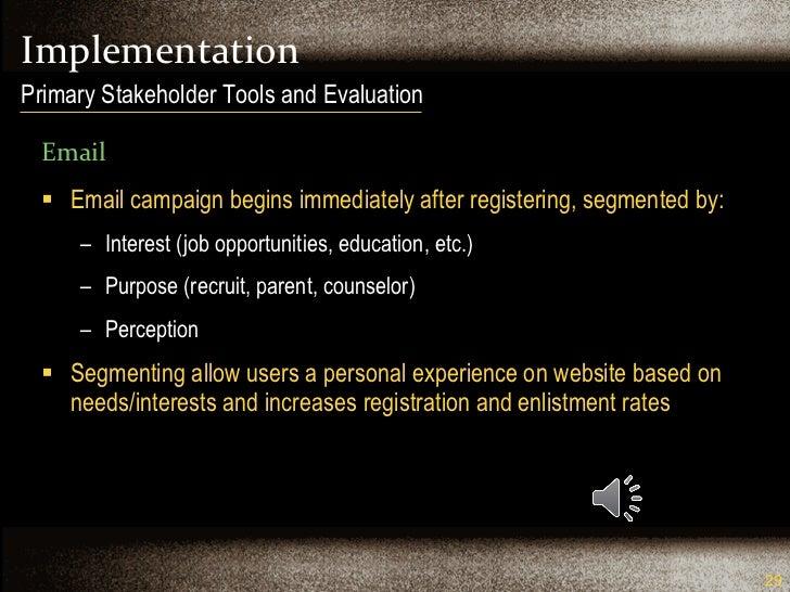 Implementation <ul><li>Email </li></ul><ul><li>Email campaign begins immediately after registering, segmented by:  </li></...