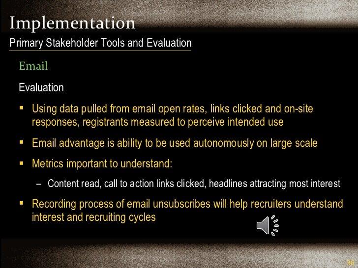 Implementation <ul><li>Email </li></ul><ul><li>Evaluation </li></ul><ul><li>Using data pulled from email open rates, links...
