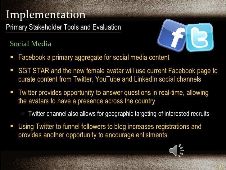 Implementation <ul><li>Social Media </li></ul><ul><li>Facebook a primary aggregate for social media content  </li></ul><ul...