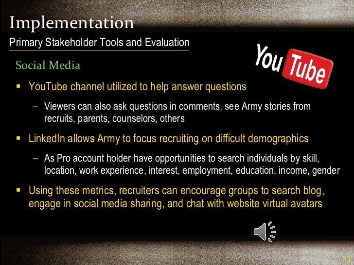 Implementation <ul><li>Social Media </li></ul><ul><li>YouTube channel utilized to help answer questions </li></ul><ul><ul>...