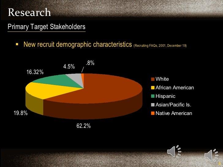 Research <ul><li>New recruit demographic characteristics  (Recruiting FAQs, 2001, December 19) </li></ul>Primary Target St...
