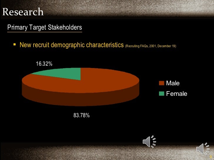 Research Primary Target Stakeholders <ul><li>New recruit demographic characteristics  (Recruiting FAQs, 2001, December 19)...
