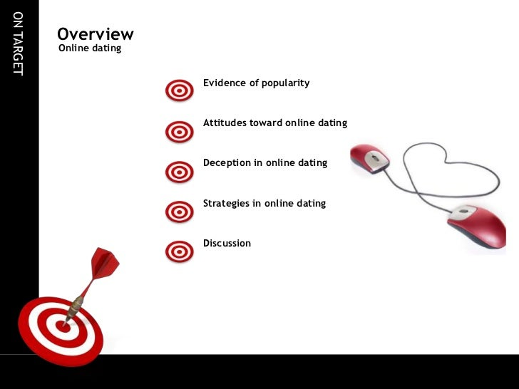 dating strategies