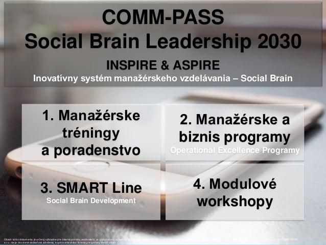 COMM-PASS portfólio - manažérske vzdelávanie (workshopy, tréningy, poradenstvo) Slide 3