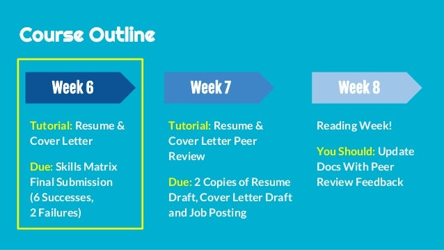 Tutorial 4: Resumes, Cover Letters and Personal Branding (T27 & T34)