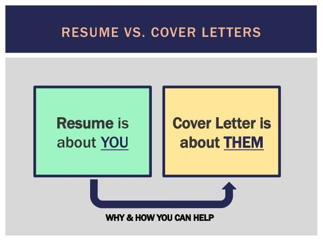 ... COVER LETTERS; 12. RESUME VS.  Difference Between Cover Letter And Resume