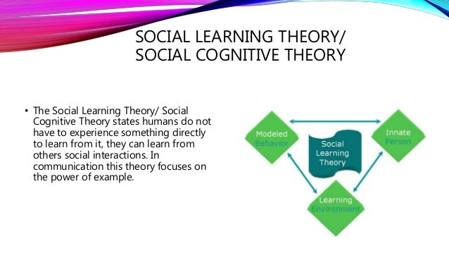 behavioral and social learning theories essay Consider how three psychological perspectives explain smoking the social learning theory is the learning of behaviour through observing other people's.