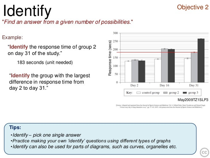 """Objective 2Identify""""Find an answer from a given number of possibilities.""""Example:                                         ..."""