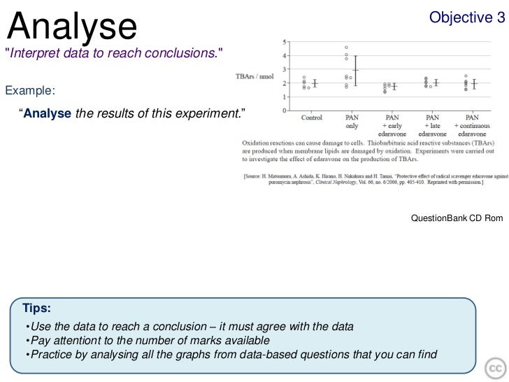 """Objective 3Analyse""""Interpret data to reach conclusions.""""Example:  """"Analyse the results of this experiment.""""               ..."""