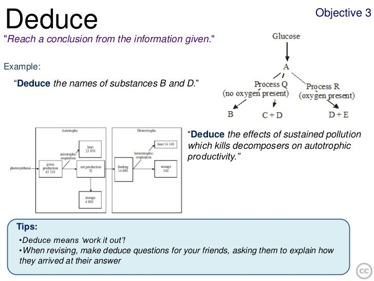 """Objective 3Deduce""""Reach a conclusion from the information given.""""Example:  """"Deduce the names of substances B and D.""""      ..."""