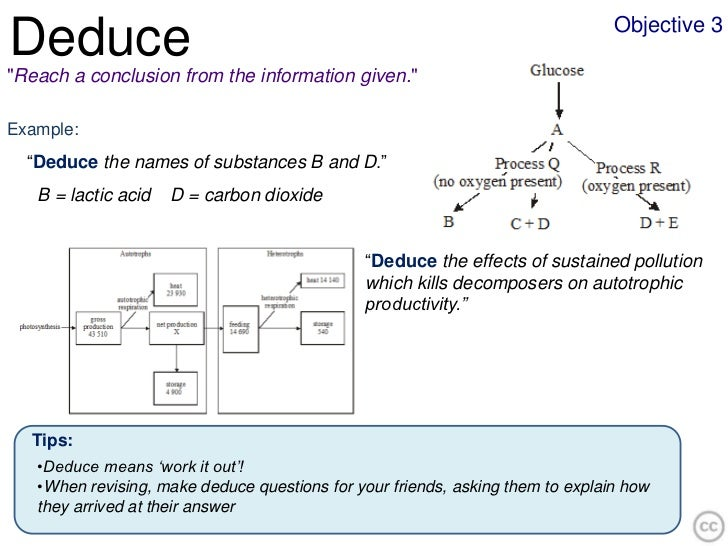 """Objective 3Deduce""""Reach a conclusion from the information given.""""Example:  """"Deduce the names of substances B and D.""""   B =..."""