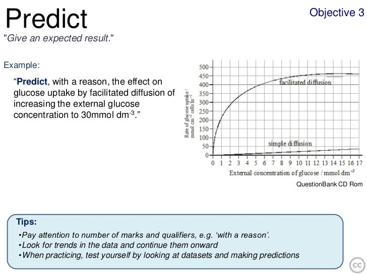 """Objective 3Predict""""Give an expected result.""""Example:  """"Predict, with a reason, the effect on  glucose uptake by facilitate..."""