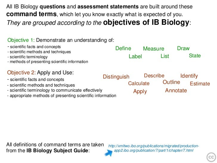 Command Terms IB Biology