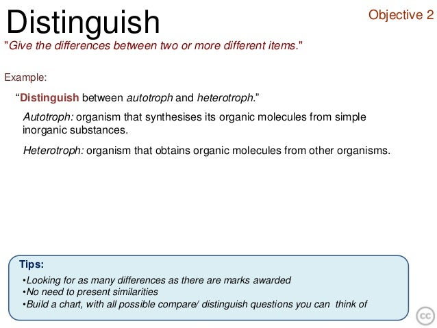Command Words For Biology