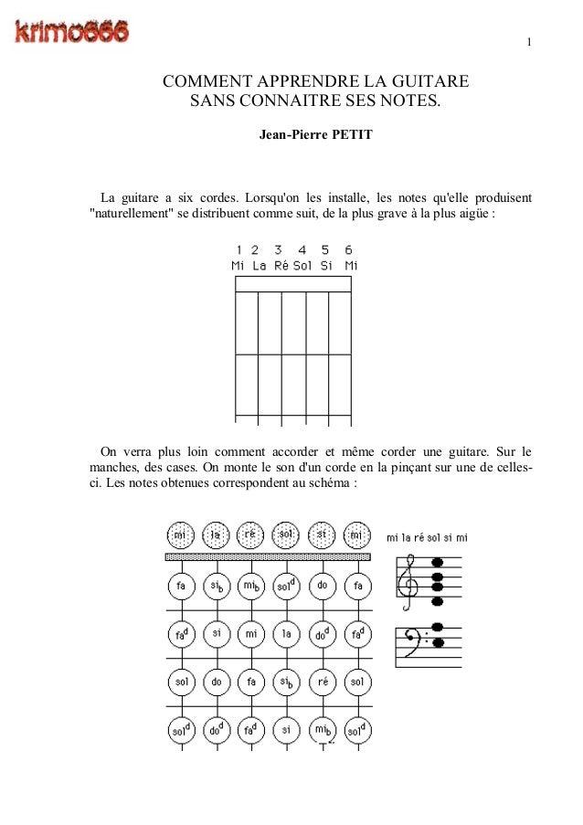 1 COMMENT APPRENDRE LA GUITARE SANS CONNAITRE SES NOTES. Jean-Pierre PETIT La guitare a six cordes. Lorsqu'on les installe...