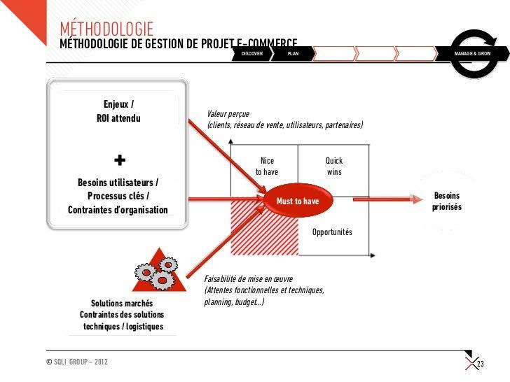 MÉTHODOLOGIE    MÉTHODOLOGIE DE GESTION DE PROJET E-COMMERCE                                                  DISCOVER    ...