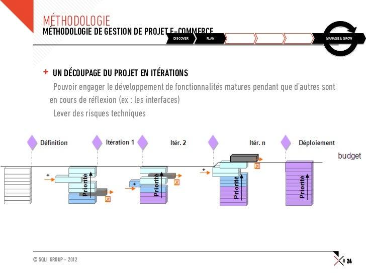 MÉTHODOLOGIE    MÉTHODOLOGIE DE GESTION DE PROJET E-COMMERCE                                            DISCOVER   PLAN   ...