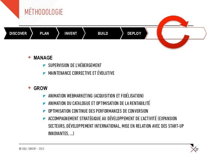 MÉTHODOLOGIEDISCOVER           PLAN            INVENT            BUILD           DEPLOY            MANAGE & GROW          ...