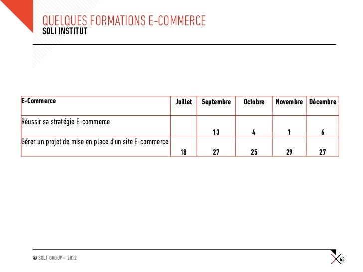 QUELQUES FORMATIONS E-COMMERCE        SQLI INSTITUTE-Commerce                                              Juillet    Sept...