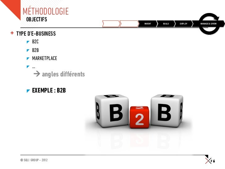 MÉTHODOLOGIE        OBJECTIFS                                    DISCOVER   PLAN   INVENT   BUILD   DEPLOY   MANAGE & GROW...