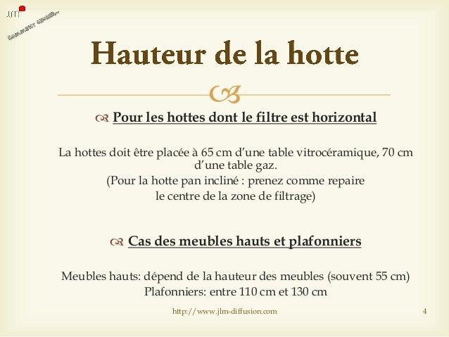 Bien Choisir Sa Hotte De Cuisine Elegant Hotte Bosch With Bien