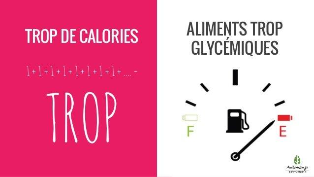 Calculateur de calories gratuit application - Calculer les calories d un plat ...