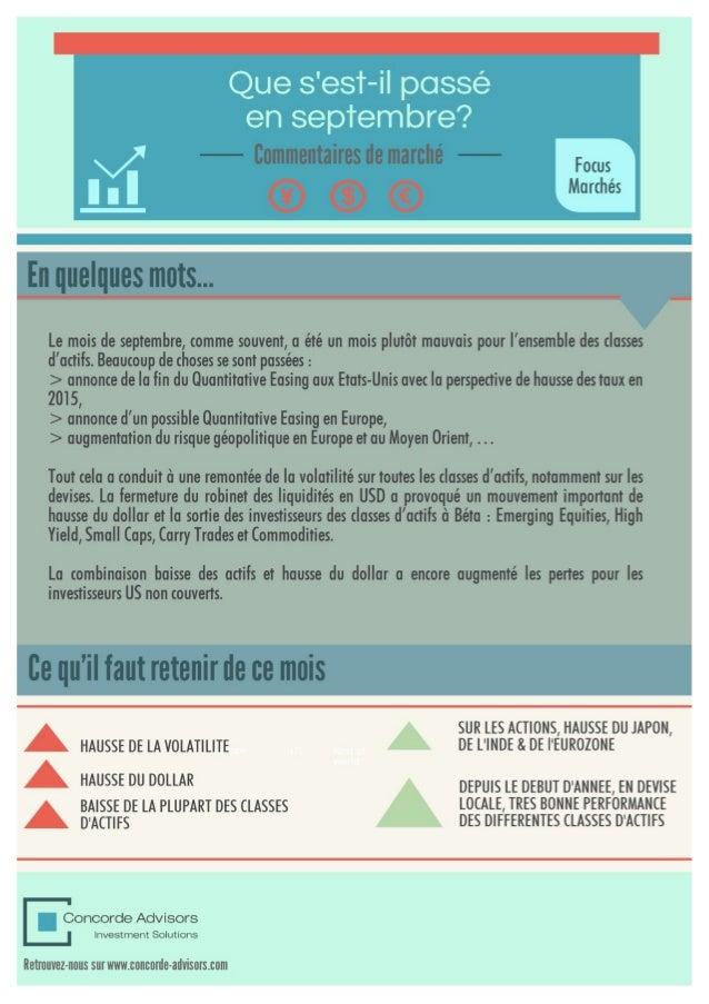 Concorde Advisors - Commentaire de marché septembre 2014