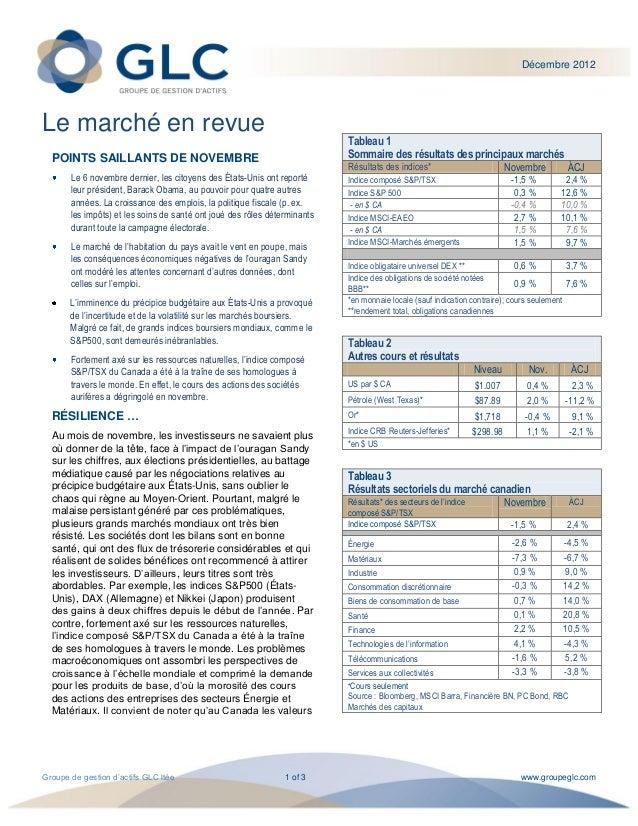 Décembre 2012Le marché en revue                                                                           Tableau 1  POINT...
