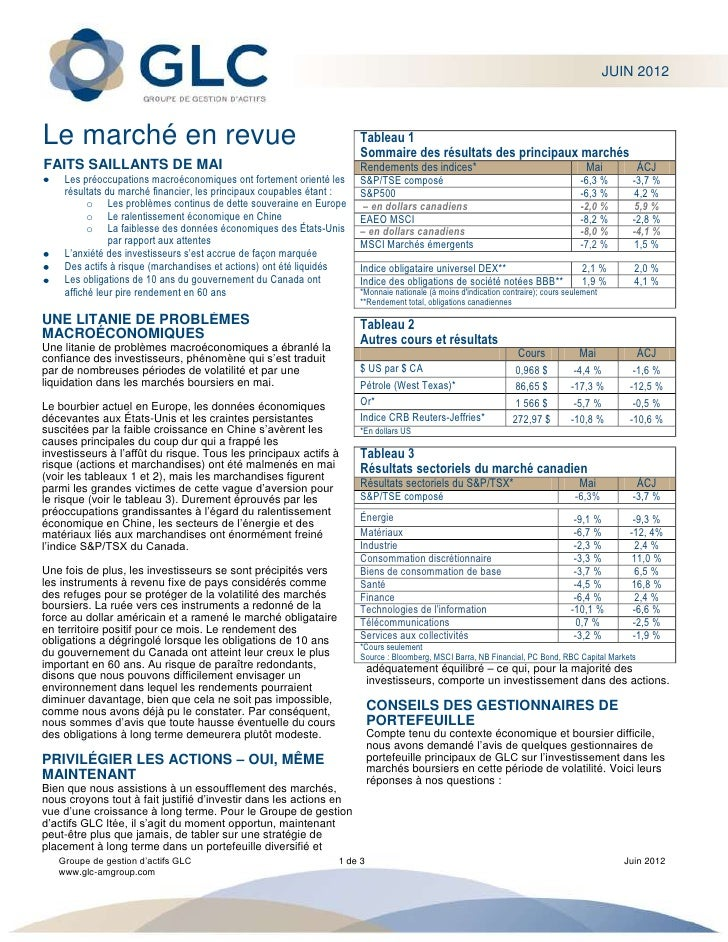 JUIN 2012Le marché en revue                                                    Tableau 1                                  ...