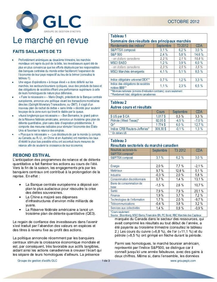 OCTOBRE 2012                                                                                   Tableau 1Le marché en revue...