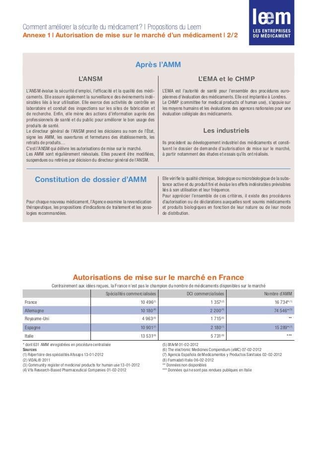 Autorisations de mise sur le marché en France Contrairement aux idées reçues, la France n'est pas le champion du nombre de...