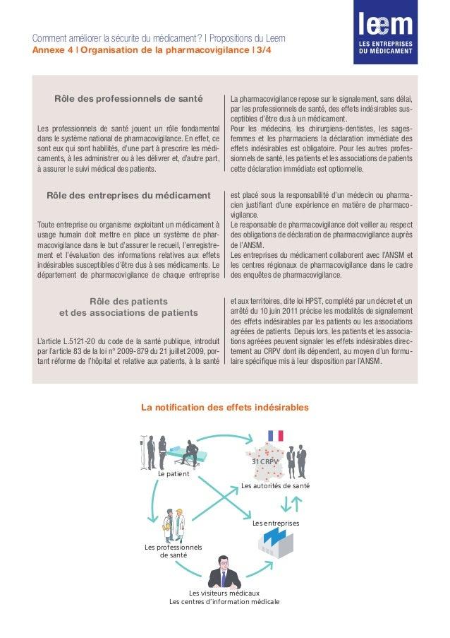 Comment améliorer la sécurite du médicament? | Propositions du Leem Annexe 4 | Organisation de la pharmacovigilance | 3/4...