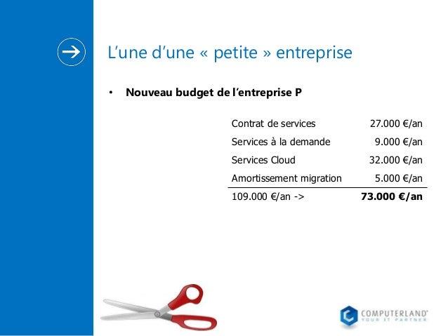L'une d'une « petite » entreprise •  Nouveau budget de l'entreprise P Contrat de services Services à la demande Services C...