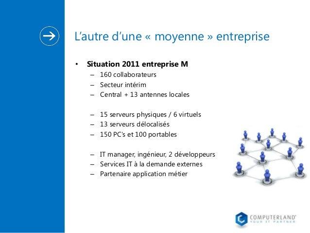 L'autre d'une « moyenne » entreprise •  Situation 2011 entreprise M – 160 collaborateurs – Secteur intérim – Central + 13 ...