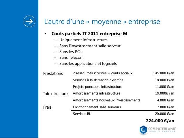 L'autre d'une « moyenne » entreprise •  Coûts partiels IT 2011 entreprise M – – – – –  Uniquement infrastructure Sans l'in...