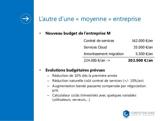 L'autre d'une « moyenne » entreprise •  Nouveau budget de l'entreprise M Contrat de services Services Cloud Amortissement ...