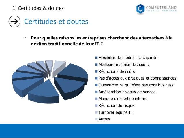 1. Certitudes & doutes  Certitudes et doutes •  Pour quelles raisons les entreprises cherchent des alternatives à la gesti...