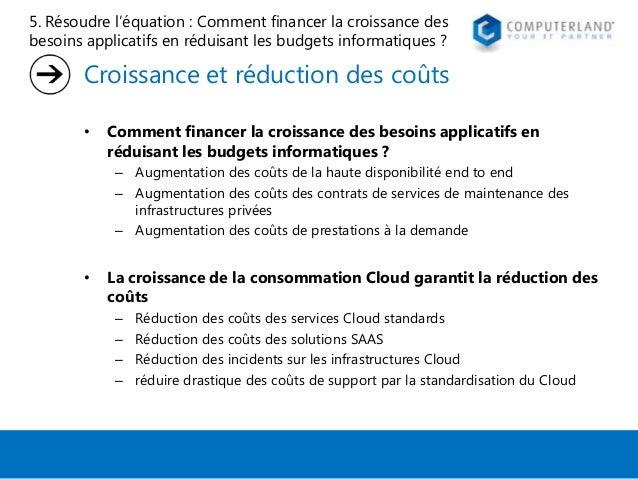 5. Résoudre l'équation : Comment financer la croissance des besoins applicatifs en réduisant les budgets informatiques ?  ...